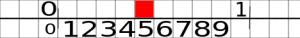 5, o meio do caminho, está marcado em vermelho